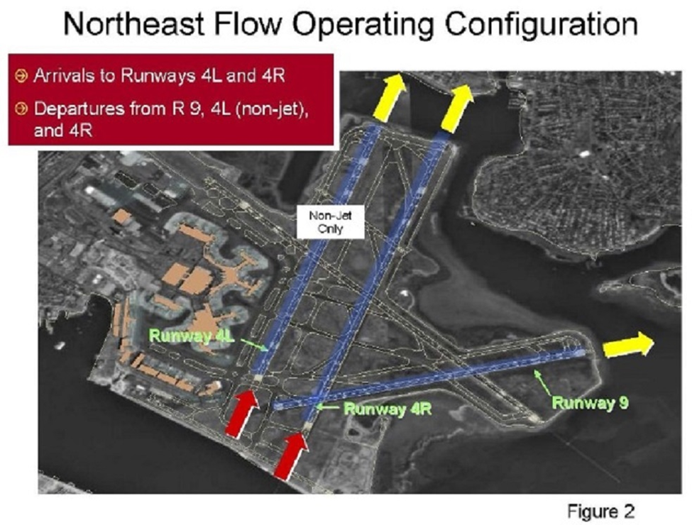 Northeast Flow Operating Configuration