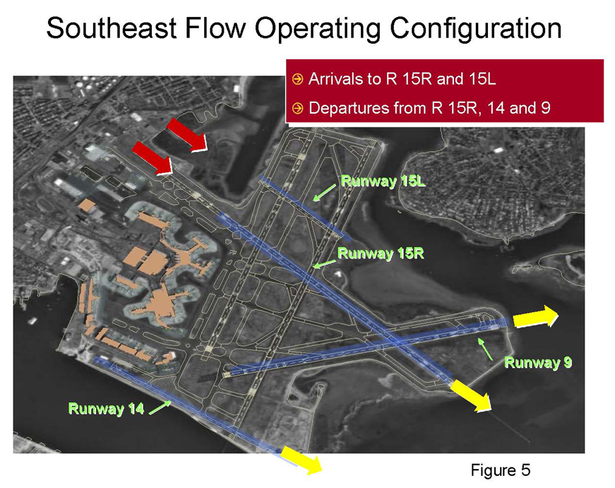 Southeast Flow Operating Configuration